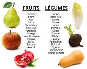 fruits.legumes.fevrier-300x240