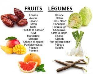 fruits.legumes.mars_-300x240 (1)